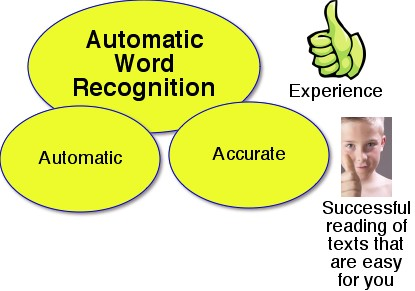 Automatic Word Recognition