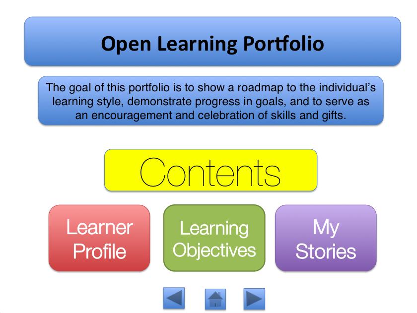 E-portfolio resources | leapconnections. Aacu. Org.